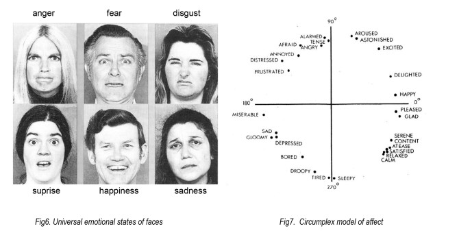 facial expression analysis happiness subtleties